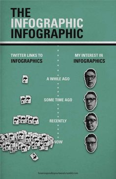 Clever // The info graphic info graphic  #infographic #infographics #socialmedia #techinfo