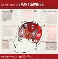 Psychology-Savings.png 900×912 pixels