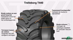 Nieuw in ons assortiment: De Trelleborg T440 - 650/45B22.5. Meer informatie; http://www.middelbos.nl/informatie/cat/nieuws/post/nieuw-trelleborg-t440-maat-650-45b225/