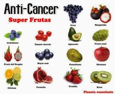 Poderosos Anti-Cancerígenos Naturales