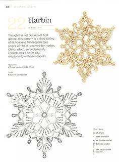 Вяжем снежинки. Крючок. Обсуждение на LiveInternet - Ро… na Stylowi.pl Crochet Stitches Chart, Crochet Motifs, Crochet Diagram, Crochet Doilies, Crochet Flowers, Knitting Charts, Crochet Snowflake Pattern, Crochet Stars, Christmas Crochet Patterns