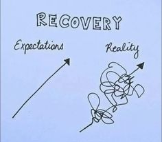 Recovery ...I need to remember this is more realistic... Managing mental illness isn't a straight path nor does not going straight mean I won't get there.....it just means that my journey is going to follow its own path to the end and everyone's path is different. Some people's paths may be straighter or even twist and turn more than mine but we walk the path we have.