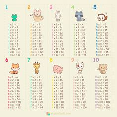 Teacher Must Haves, Cute Kawaii Animals, Kids Math Worksheets, Multiplication Facts, Multiplication Table For Kids, Butterfly Template, Love Math, Educational Crafts, Birthday Wishes Cards