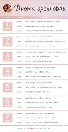 grechnevaya-dieta-primernoe-menyu.jpg (764×1485)