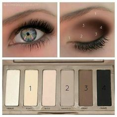 Naked basics tutorial