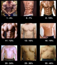 Health In Men body composition chart men - If you want to know what works for calculating body fat percentage and what doesn't, then you want to read this article. Body Fitness, Fitness Tips, Fitness Models, Mens Fitness, Health Fitness, Fitness Workouts, Fitness Quotes, Cardio Gym, Gym Fitness