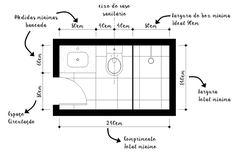 Circulação: Considerei a circulação mínima com 80cm. É possível diminuir essa medida, mas isso pode implicar em outras coisas, com a porta de entrada, dependendo de qual parede está localizada não será possível reduzir. Considero 80cm como o mínimo aceitável. Small Bathroom Dimensions, Small Bathroom Plans, Bathroom Layout Plans, Small Bathroom Layout, Bathroom Design Layout, Bathroom Floor Plans, Big Bathrooms, Tiny House Bathroom, Washroom