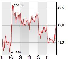 Novo Nordisk: Harte Konkurrenz aus den USA - http://ift.tt/2bW6aMN