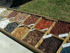 Use of Mulches