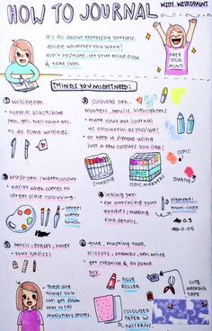 How to journal with weirdpaint part getting supplies for your art journal! How to journal with weirdpaint part getting supplies for your art journal! Bullet Journal Notebook, Bullet Journal Inspo, Journal Pages, Bullet Journals, Journal Layout, Wreck This Journal, How To Journal, Journal Aesthetic, Journal Inspiration