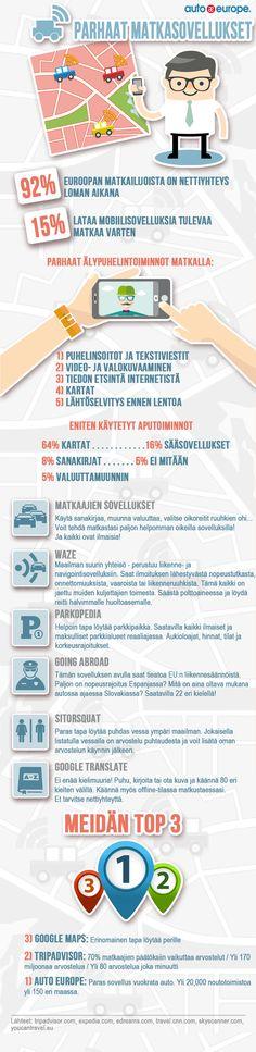 Infografiikka: Miten tehdä matkasta täydellisen oikeiden matkasovellusten avulla - Muut infografiikkamme löydät täältä: http://www.autoeurope.fi/go/infographics/