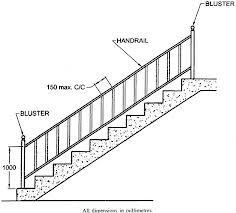 Tekla precast panel, shop drawing, stair & handrail