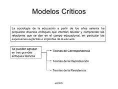 Resultado de imagen para sociologia de la educacion dibujos School
