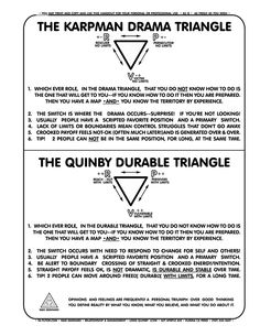 drama triangle--one of the more interesting and thought provoking pins I've seen in a while Therapy Tools, Art Therapy, Coping Skills, Social Skills, Social Work Theories, Trauma, Drama Triangle, Coaching, Journaling