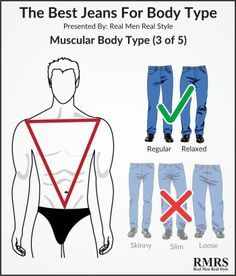 5 Common Denim Styles And What's Right For Your Body Type Men's Casual Wardrobe, Real Men Real Style, Perfect Jeans, Muscular Men, Men Style Tips, Best Jeans, Denim Fashion, Fashion Men, Style Fashion