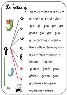 La lettre g …                                                                                                                                                                                 Plus
