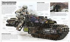 Star Wars Books, Star Wars Characters, Sith, Star Wars Ships, Star Trek, Chasseur De Primes, Star Wars History, Starwars, Nave Star Wars
