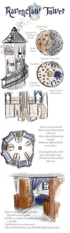 My Pottermore house... Ravenclaw Tower by *Whisperwings on deviantART there are drawings of all of the Hogwarts houses. Super cool.
