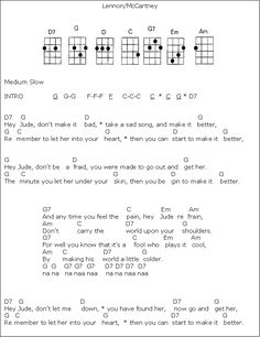 Hey Jude really easy version Ukulele Tuning, Ukulele Chords Songs, Cool Ukulele, Ukulele Tabs, Lyrics And Chords, Guitar Songs, Les Beatles, Beatles Songs, Kalimba