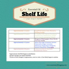 Learn what the shelf life of your oils is.