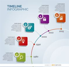This vector shows a circle timeline where you can highlight years, months, or days in the development of a project, business strategy, etc. Some squared icons around the timeline are perfect to represent and explain the stages of the process. High quality JPG included. Under Commons 4.0. Attribution License.