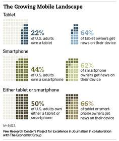 En 2013 Android lideraría el mercado de tablets con el Kindle Fire a la cabeza http://www.xatakandroid.com/p/87262