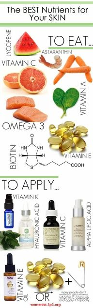 Best Nutrients for Your Skin