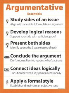 argument writing lab designed for middle school students - Persuasive Essay Writing Tips