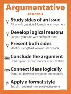 Essay teaching techniques