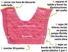 Cómo tejer un chaleco recto en dos agujas o palitos para bebés