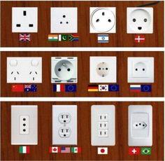Prese elettriche nel mondo, per non rimanere mai senza energia! http://www.uniquevisitor.it/magazine/prese-elettriche-in-viaggio.php