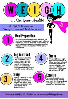 Weighing In On Your Health!