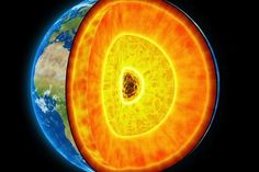 Earth's Mysteriously Light Core Contains Brimstone. Earth's Layers
