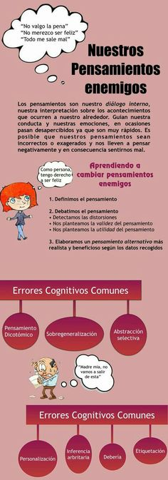 Nuestros pensamientos enemigos Philosophy For Children, Cognitive Behavior, Teacher Hacks, Emotional Intelligence, Life Savers, Critical Thinking, Psychology, Therapy, Mindfulness