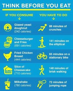 Good reminder...how much to burn off those tempting Halloween candies !!!???