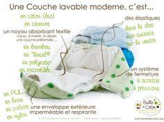 Couches lavables ou jetables voici quelques informations pertinentes pour vous aider prendre - Comparatif couches jetables ...