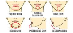 What The Shape Of You Chin Says About Your Personality – Natural News