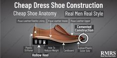 We take a detailed look at men's dress shoe construction. I cut a men's dress shoe in half with a TABLE SAW and show you what's inside.