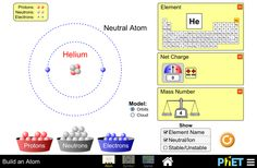 Build an atom out of protons, neutrons, and electrons, and see how the element…