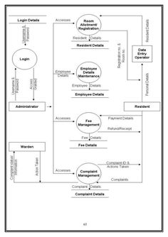 hostel management system er diagram simple home wiring entity relationship for 63 krishna radha father dads
