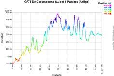 info.GR GR78 Randonnée de Carcassonne (Aude) à Pamiers (Ariège) Carcassonne, Info, Chart