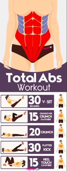 FITNESS5 Best Total Abs Workout For Flat Tummy – 123 Workout