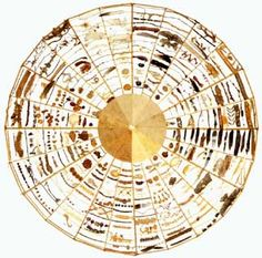 Chris Drury, medicine wheel, circular sculpture of natural objects collected over a year Chris Drury, Mandala Nature, Spiritus, Medicine Wheel, Animal Totems, Environmental Art, Best Interior Design, Textile Artists, Indian Art