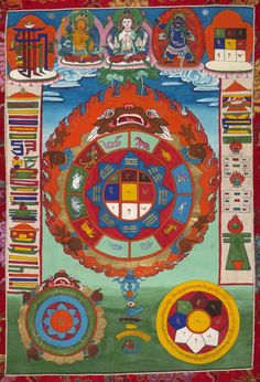 Tibetan Astrological Thangka  Srid pa ho (Divination Chart). Tibet, late twentieth century. Paint on cloth.