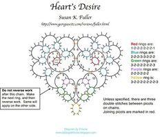 Schema cuore con il chiacchierino
