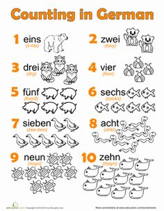 First Grade German Foreign Language Worksheets: German Numbers. Thinking day German Language Learning, Language Study, Learn A New Language, Foreign Language, Dual Language, German Grammar, German Words, Germany Language, Learn German