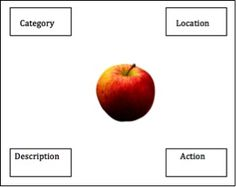 Rationale SFA is used to improve word-retrieval abilities in clients with aphasia. This is done via spoken production of a target, most usually prompted through a picture stimulus, alongside struct...