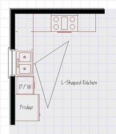 Kitchen layout design guide with illustrations for remodeling and new home design. Describes the pros and cons of the most common kitchen floor plans and gives design tips for each kitchen style. L Shape Kitchen Layout, Best Kitchen Layout, Small Kitchen Layouts, Kitchen Small, Small Kitchen Floor Plans, Kitchen Redo, Kitchen Ideas, Design Kitchen, Kitchen Tips