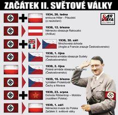 Je tohle začátek III. světové války? Rozzlobený Putin otvírá archivy: Šokující důkazy, že Německo začalo II. světovou válku ve spolupráci s Polskem, které pak zradilo. Unikátní dokumenty, fotky. Exkluzivní video a tabulky, určené pro sdílení na sociálních sítích - ARFA.cz - Argumenty & Fakta Movies, Movie Posters, Films, Film Poster, Cinema, Movie, Film, Movie Quotes, Movie Theater
