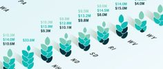 green job boom infographic